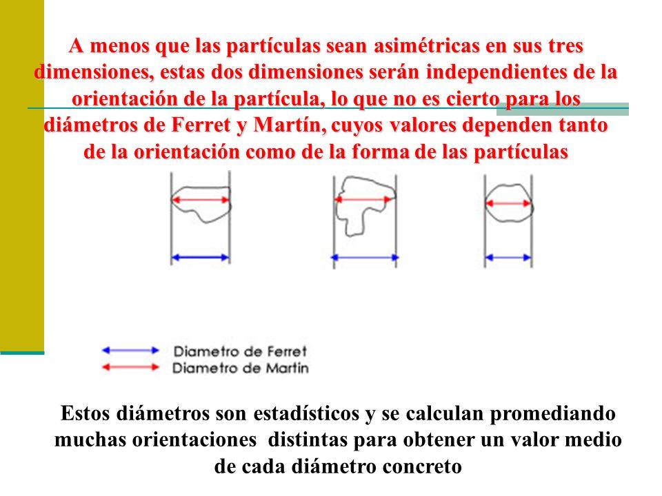 A menos que las partículas sean asimétricas en sus tres dimensiones, estas dos dimensiones serán independientes de la orientación de la partícula, lo que no es cierto para los diámetros de Ferret y Martín, cuyos valores dependen tanto de la orientación como de la forma de las partículas