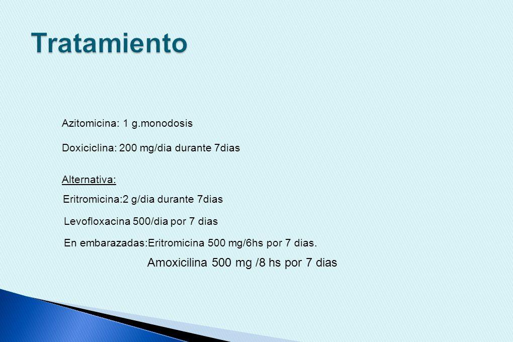 Tratamiento Amoxicilina 500 mg /8 hs por 7 dias