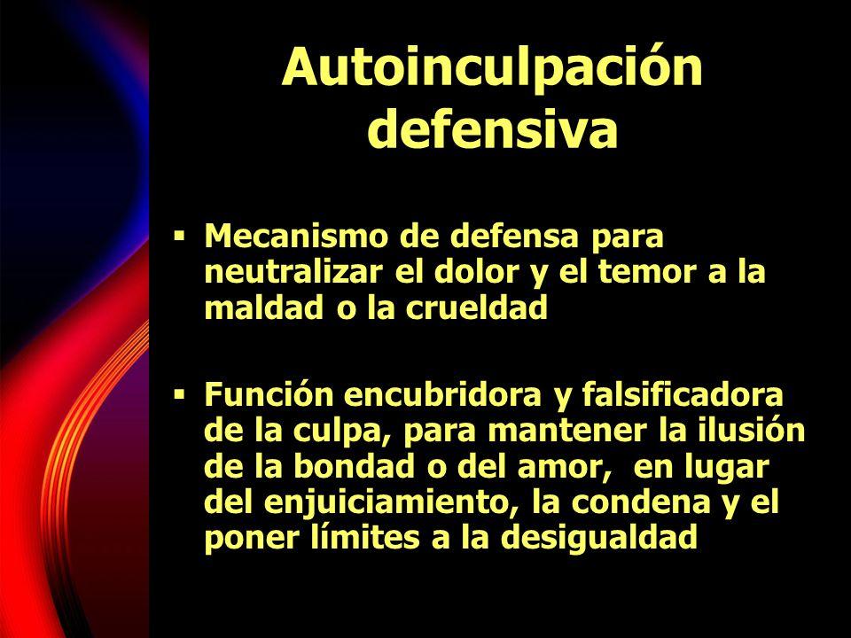 Autoinculpación defensiva