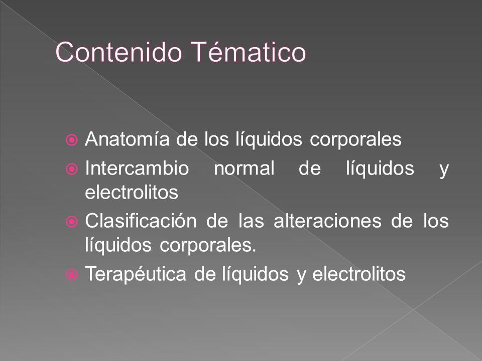 Contenido Tématico Anatomía de los líquidos corporales