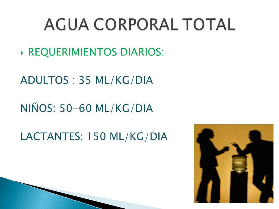 AGUA CORPORAL TOTAL REQUERIMIENTOS DIARIOS: ADULTOS : 35 ML/KG/DIA