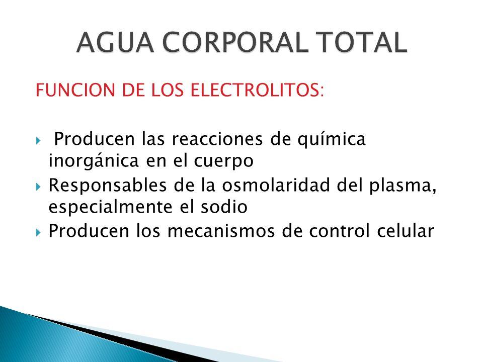 AGUA CORPORAL TOTAL FUNCION DE LOS ELECTROLITOS: