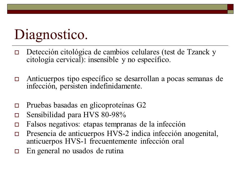 Diagnostico. Detección citológica de cambios celulares (test de Tzanck y citología cervical): insensible y no específico.