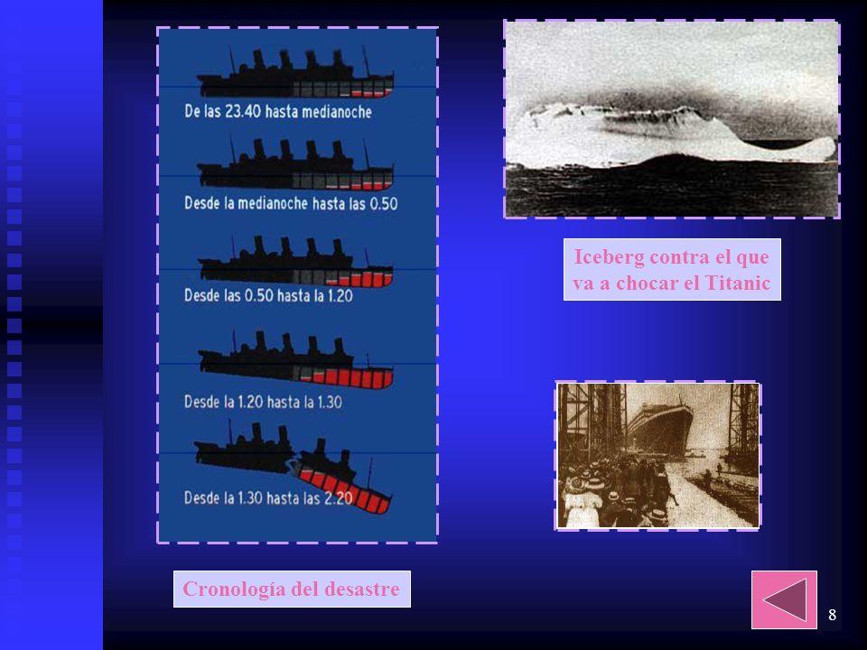 Cronología del desastre
