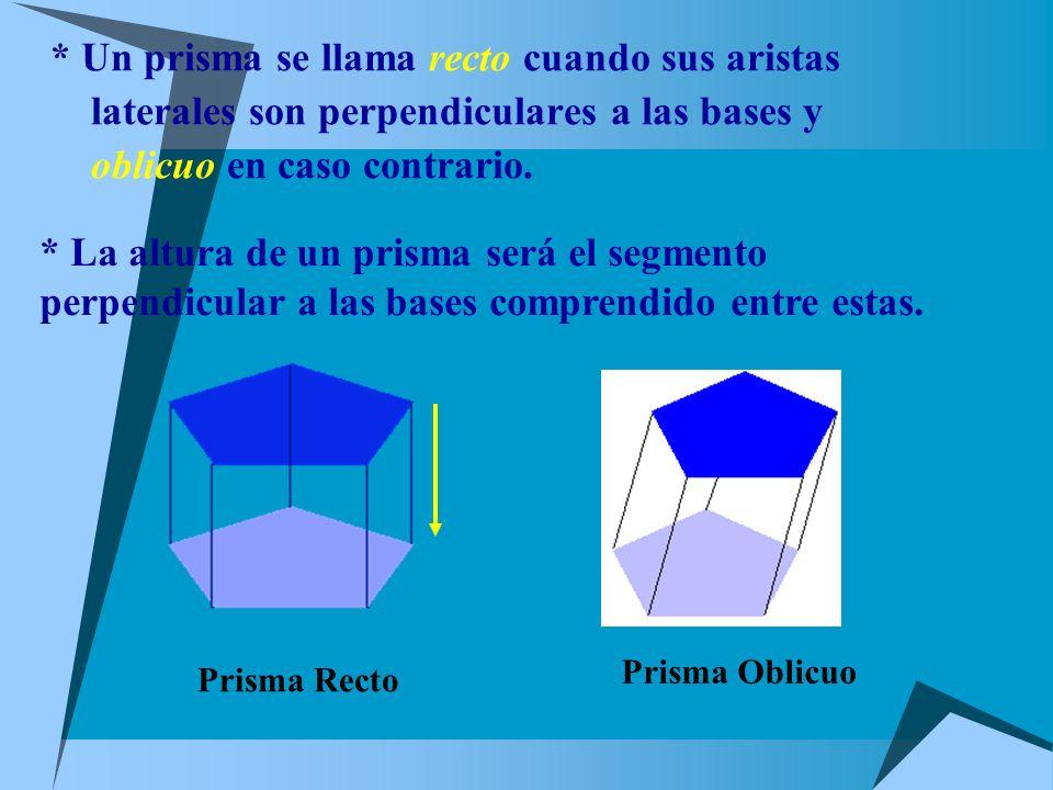 * Un prisma se llama recto cuando sus aristas