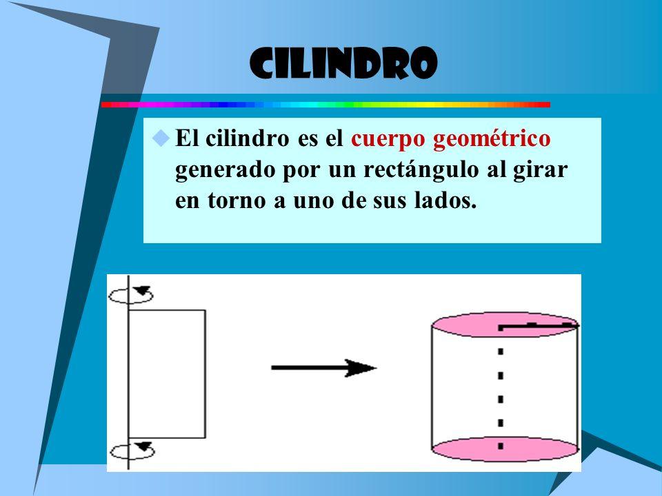 CILINDROEl cilindro es el cuerpo geométrico generado por un rectángulo al girar en torno a uno de sus lados.