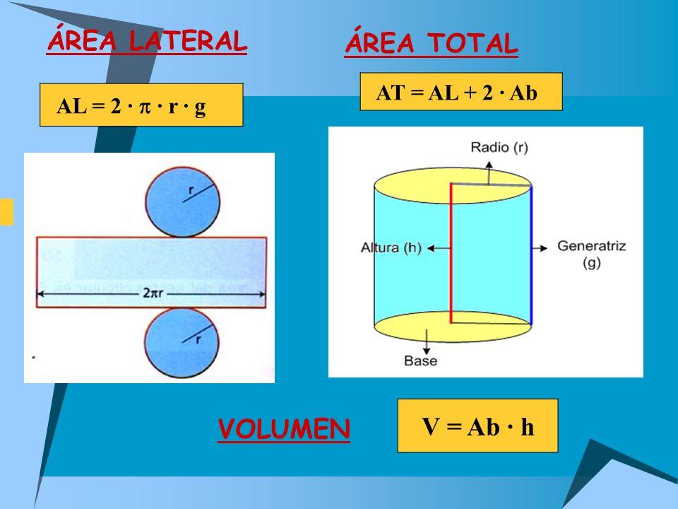 ÁREA TOTAL VOLUMEN ÁREA LATERAL AL = 2 · p · r · g AT = AL + 2 · Ab