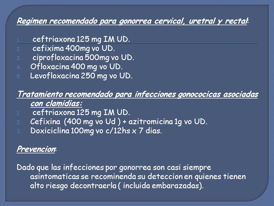 Regimen recomendado para gonorrea cervical, uretral y rectal: