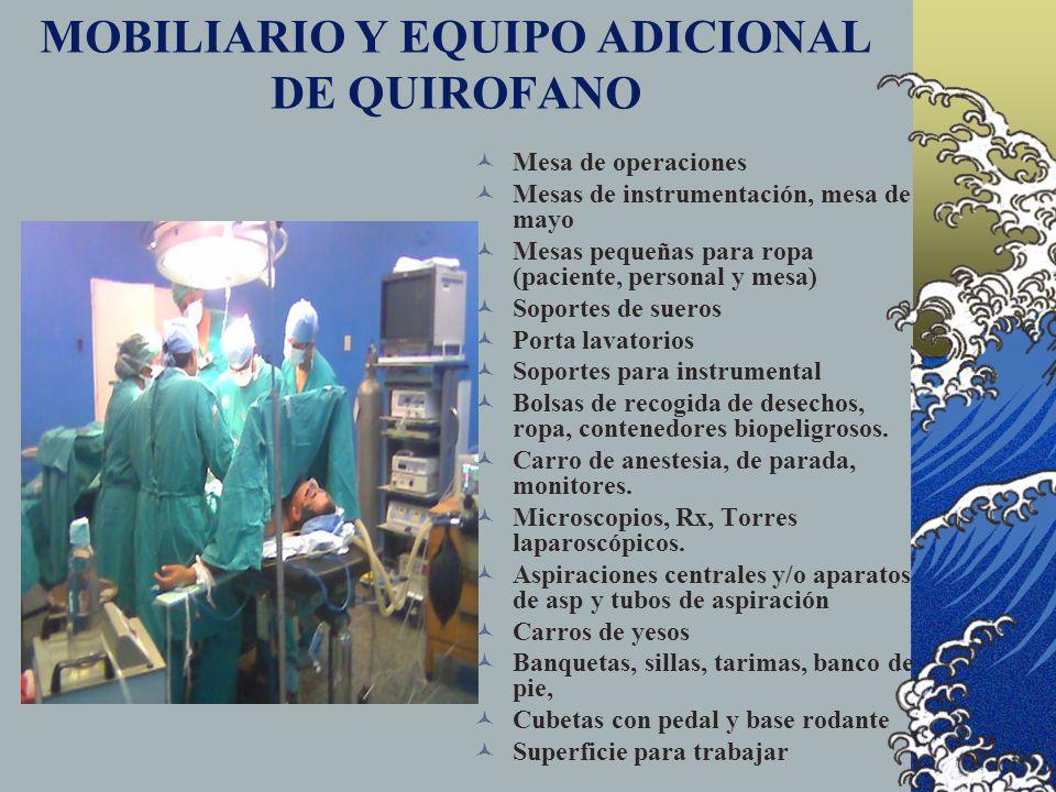 Estructura y dise o del quirofano ppt descargar for Sillas para quirofano