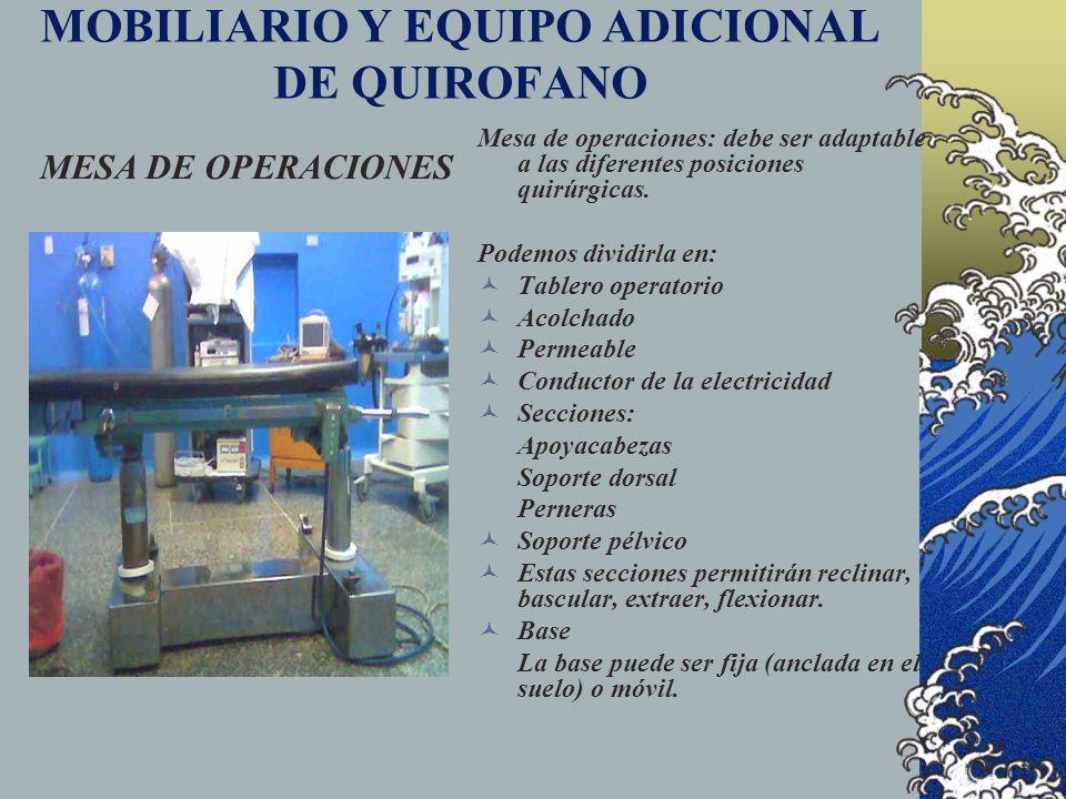 Estructura y dise o del quirofano ppt descargar for Mobiliario y equipo