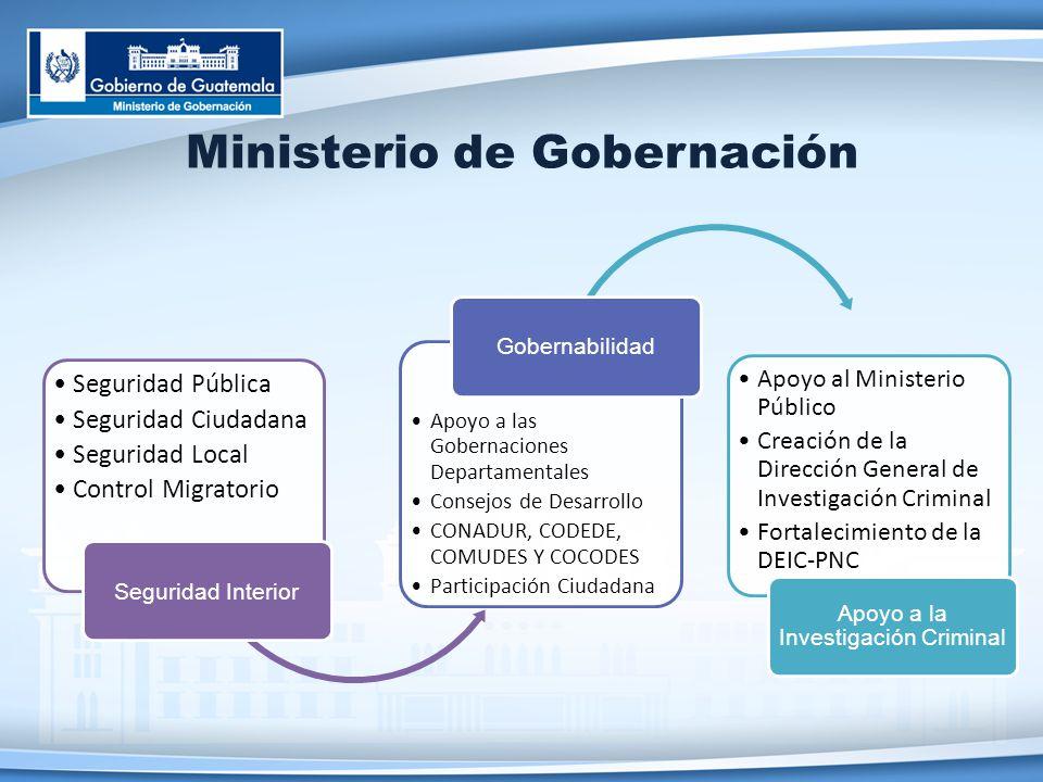Los desafios de la seguridad y la justicia en guatemala for Direccion de ministerio de interior y justicia
