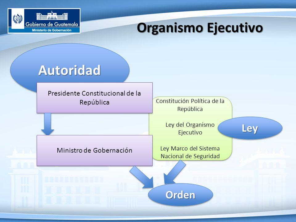 Los Desafios De La Seguridad Y La Justicia En Guatemala Ppt Video Online Descargar
