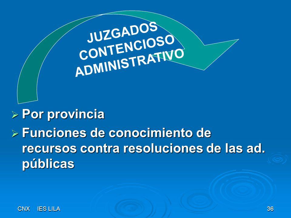 U t 2 contexto y organizaci n de la intervenci n social for Juzgado seguridad social