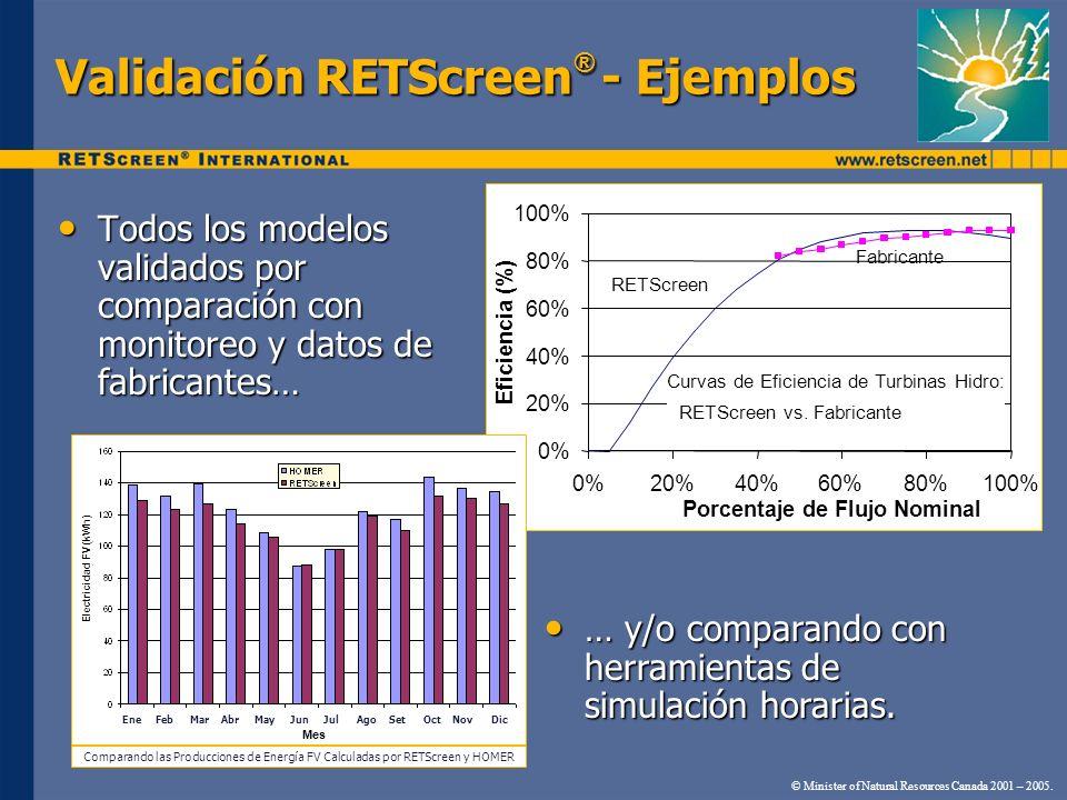 Validación RETScreen® - Ejemplos