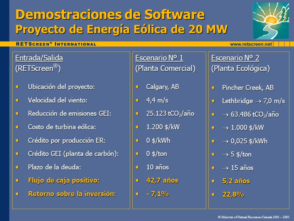 Demostraciones de Software Proyecto de Energía Eólica de 20 MW