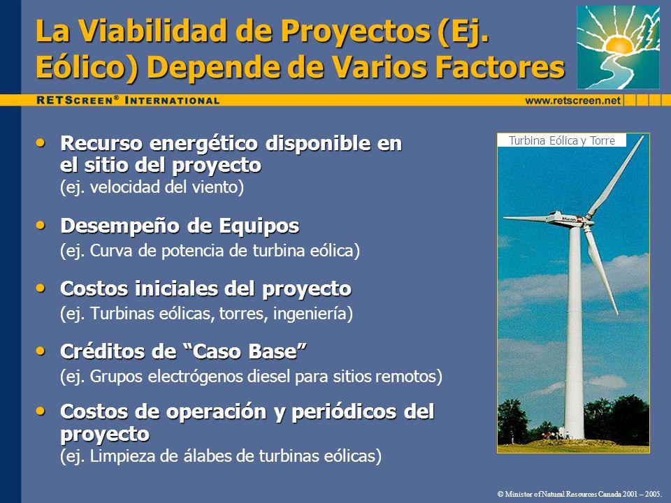 La Viabilidad de Proyectos (Ej. Eólico) Depende de Varios Factores