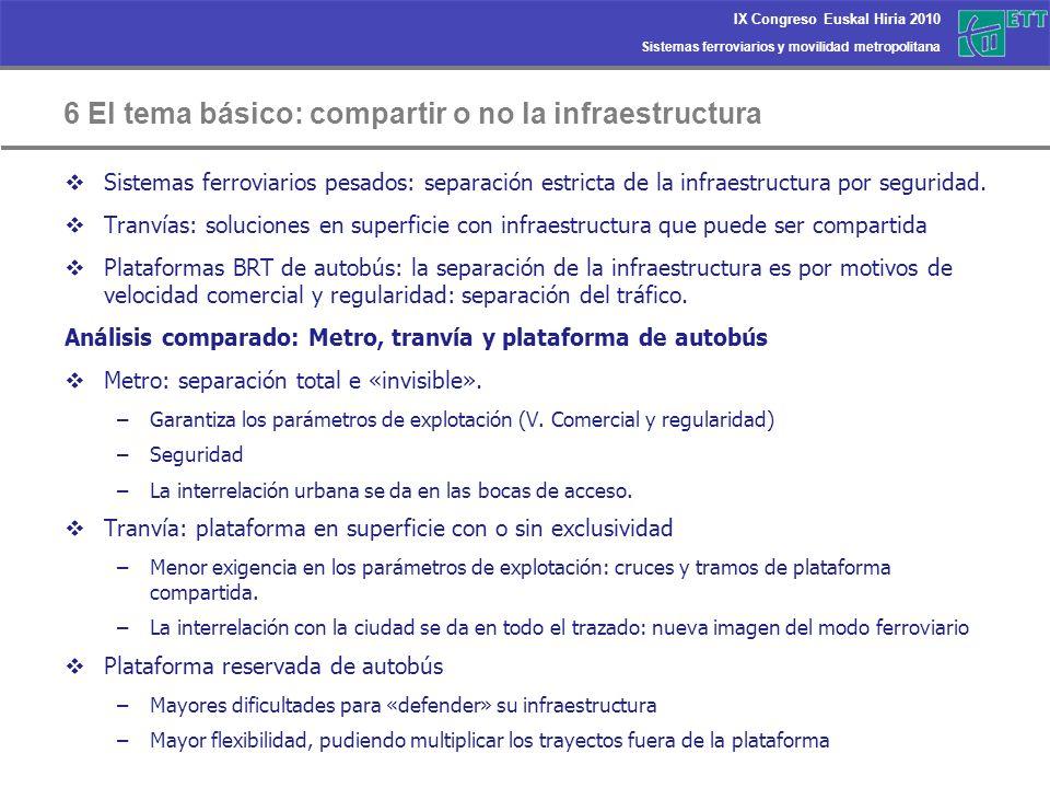 6 El tema básico: compartir o no la infraestructura