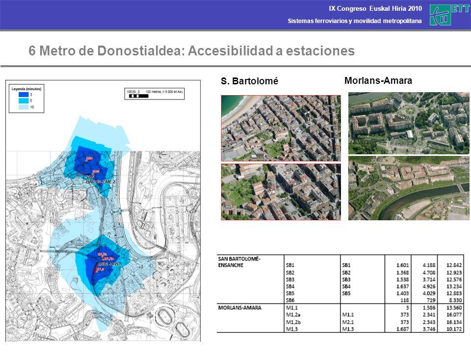 6 Metro de Donostialdea: Accesibilidad a estaciones