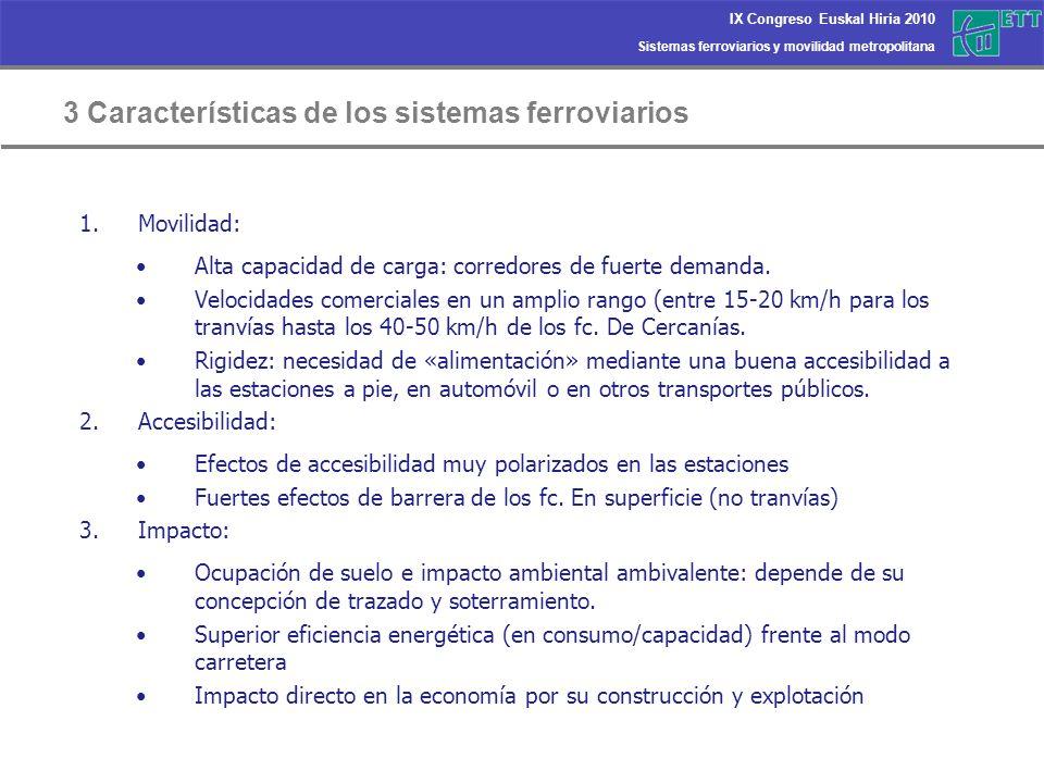 3 Características de los sistemas ferroviarios