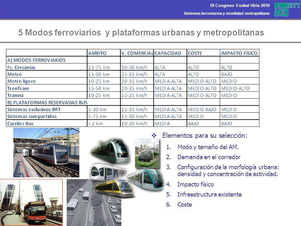 5 Modos ferroviarios y plataformas urbanas y metropolitanas