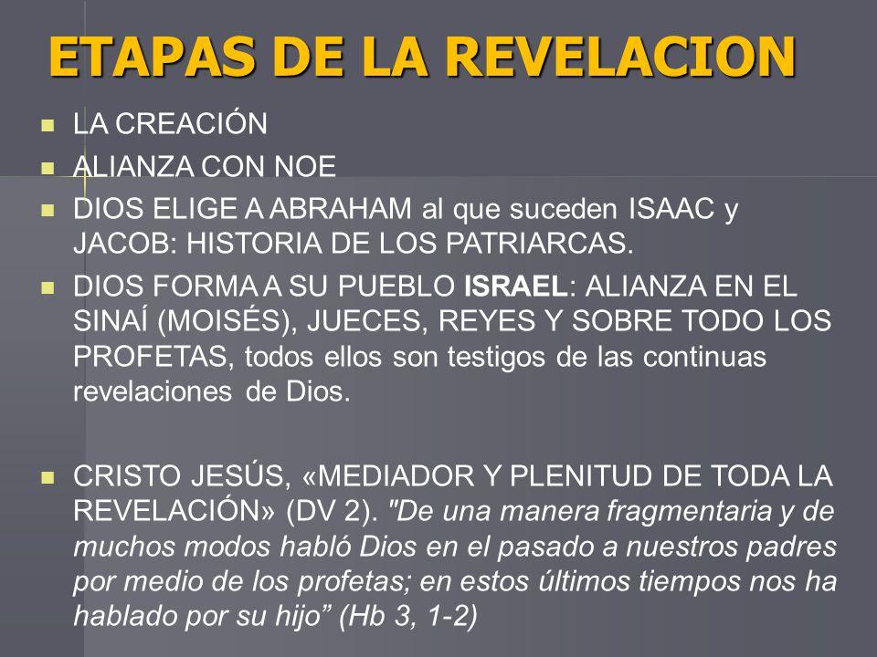 ETAPAS DE LA REVELACION