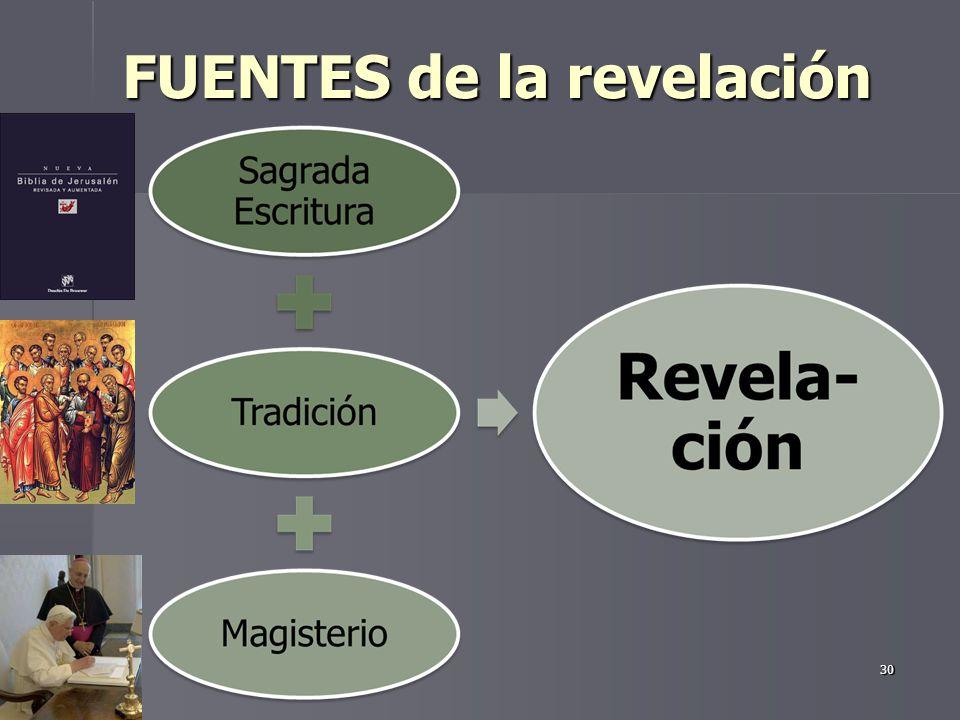 FUENTES de la revelación