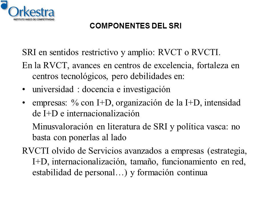 SRI en sentidos restrictivo y amplio: RVCT o RVCTI.