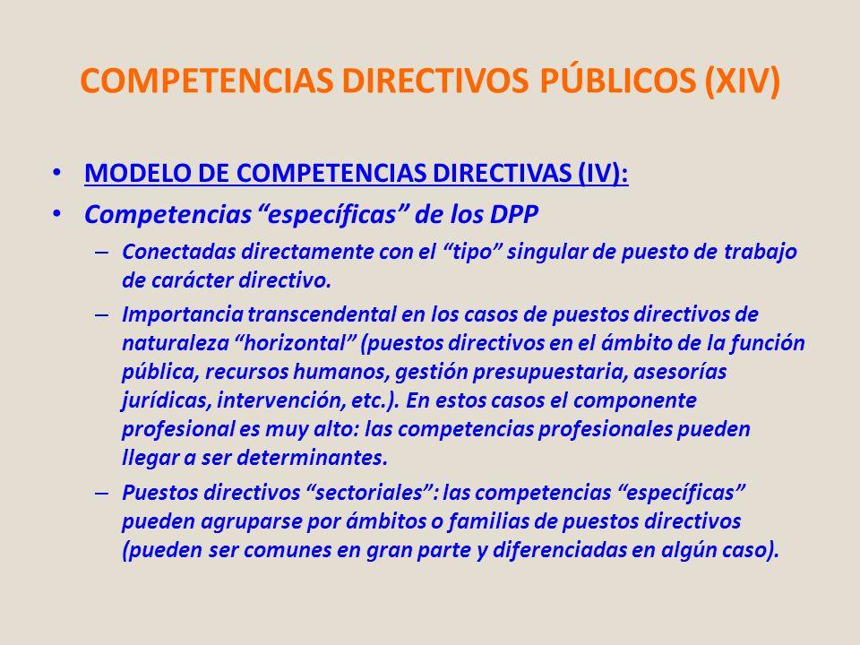 COMPETENCIAS DIRECTIVOS PÚBLICOS (XIV)