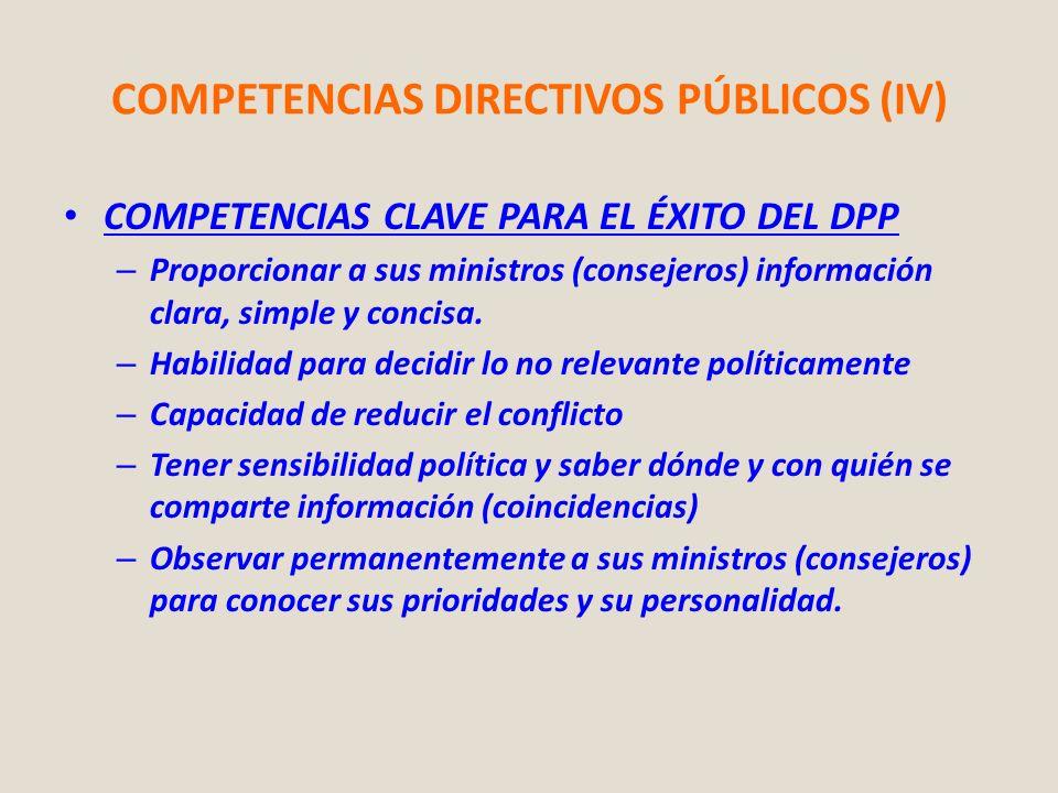 COMPETENCIAS DIRECTIVOS PÚBLICOS (IV)