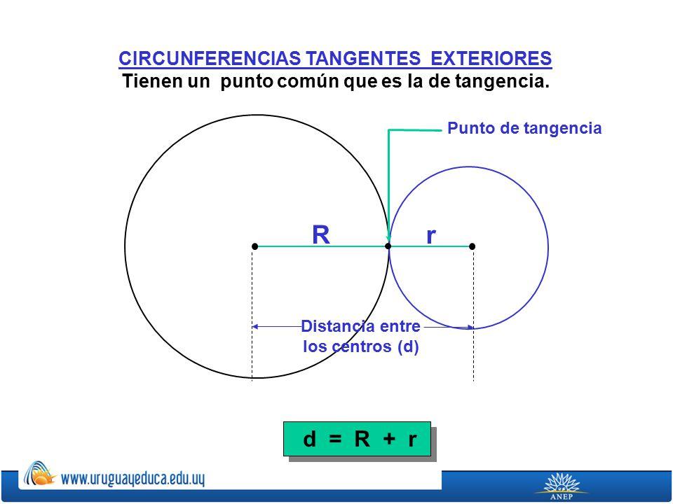 R r d = R + r CIRCUNFERENCIAS TANGENTES EXTERIORES