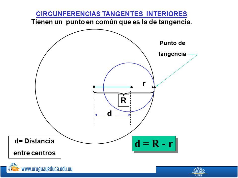 d = R - r r R d CIRCUNFERENCIAS TANGENTES INTERIORES