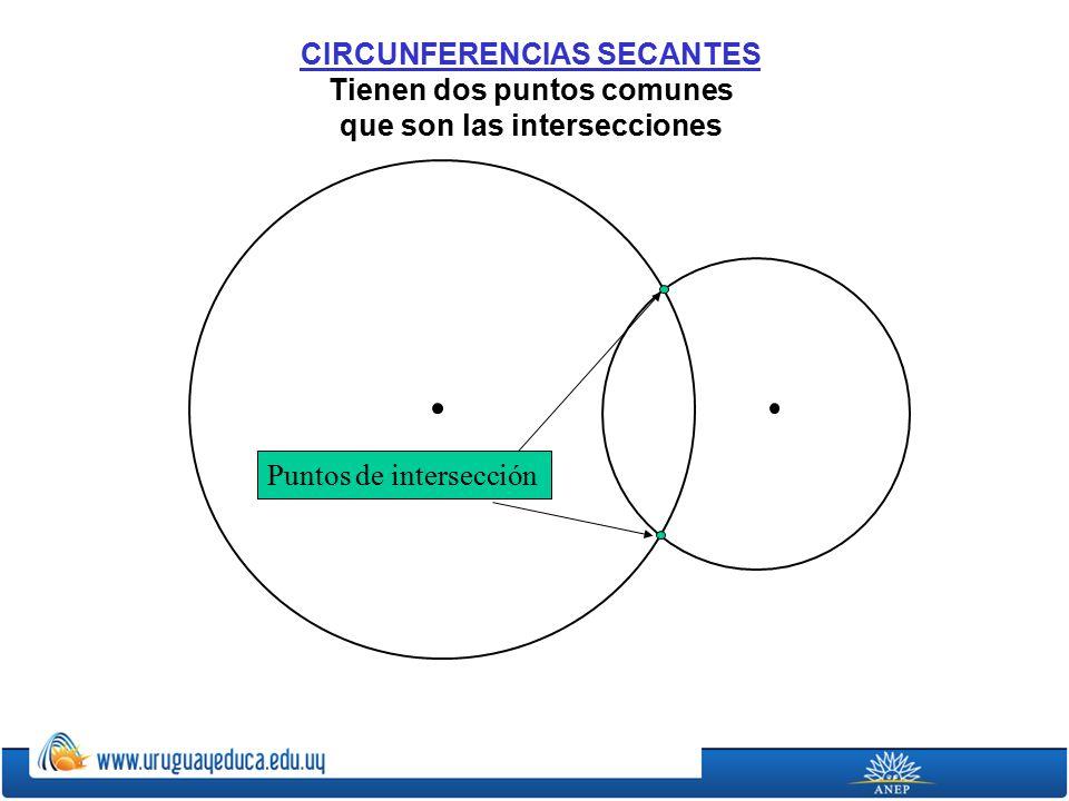 CIRCUNFERENCIAS SECANTES Tienen dos puntos comunes