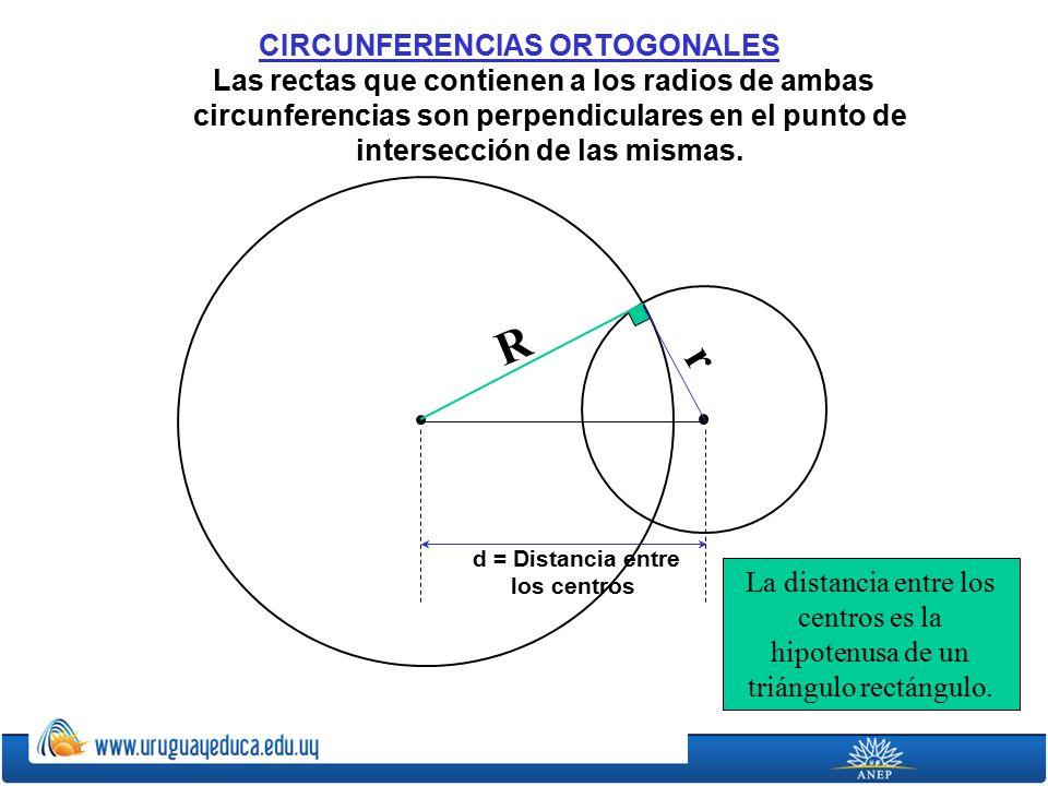 CIRCUNFERENCIAS ORTOGONALES