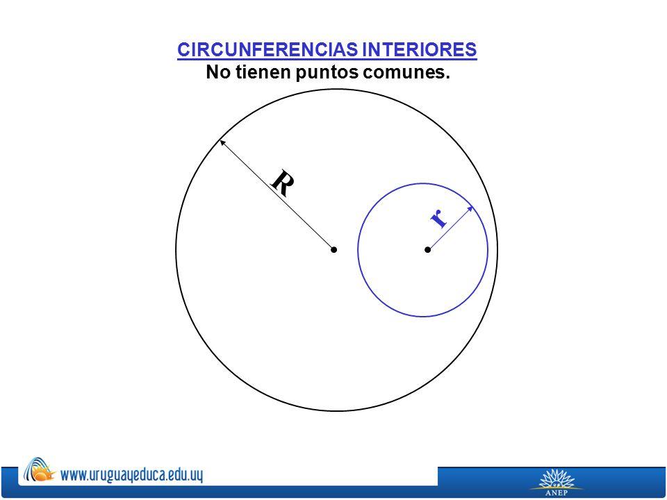 CIRCUNFERENCIAS INTERIORES No tienen puntos comunes.