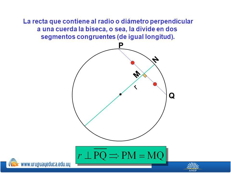 P N M r Q La recta que contiene al radio o diámetro perpendicular