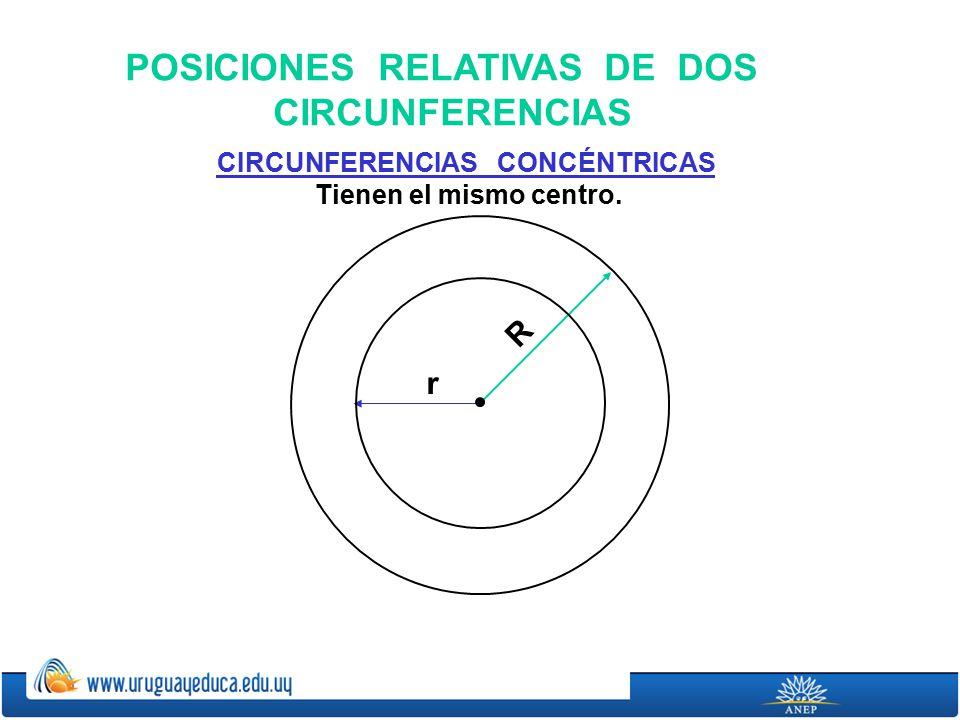 POSICIONES RELATIVAS DE DOS CIRCUNFERENCIAS CONCÉNTRICAS