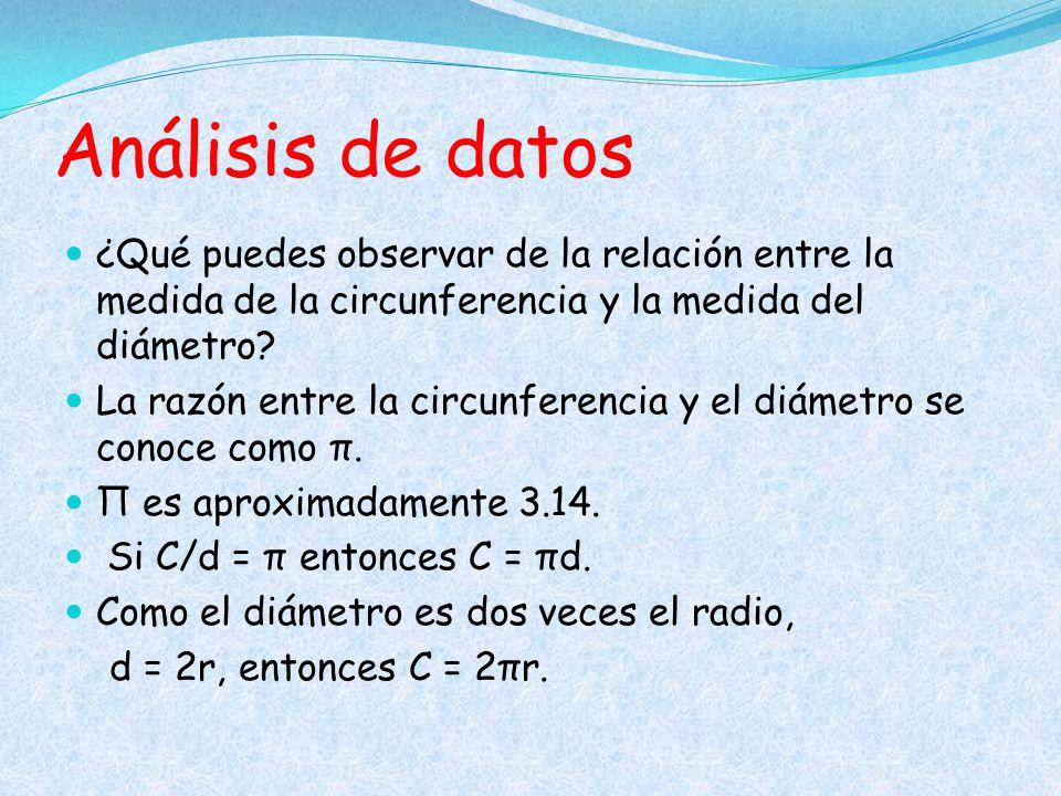 Análisis de datos ¿Qué puedes observar de la relación entre la medida de la circunferencia y la medida del diámetro