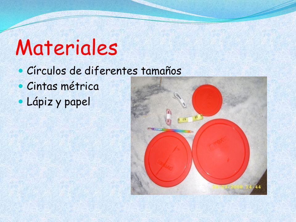 Materiales Círculos de diferentes tamaños Cintas métrica Lápiz y papel