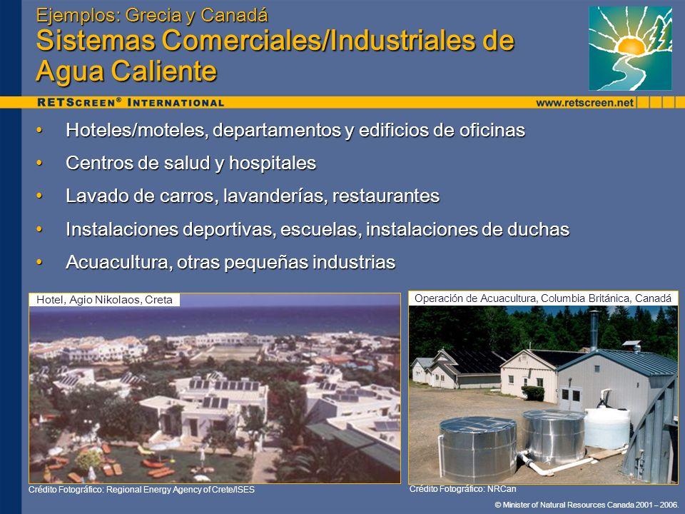 Hoteles/moteles, departamentos y edificios de oficinas