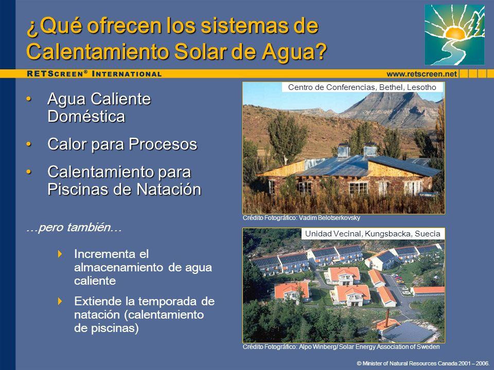 ¿Qué ofrecen los sistemas de Calentamiento Solar de Agua