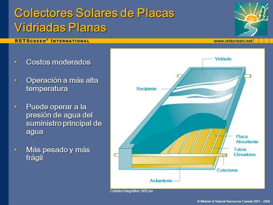 Colectores Solares de Placas Vidriadas Planas