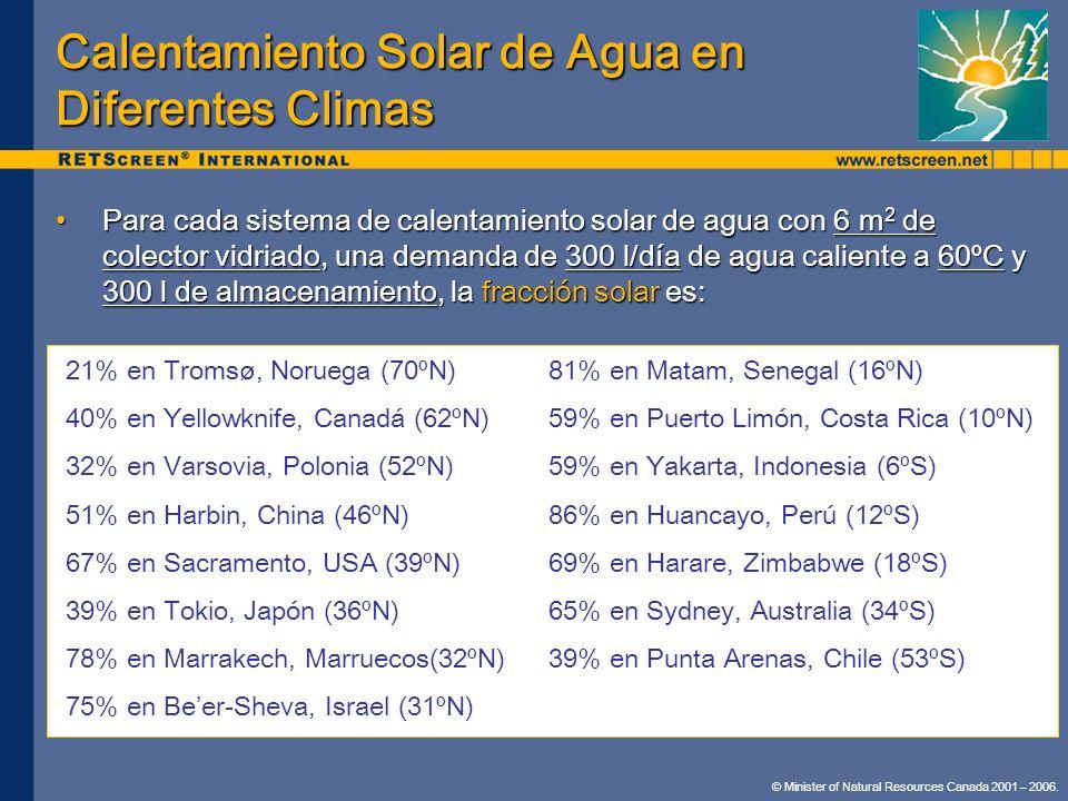 Calentamiento Solar de Agua en Diferentes Climas