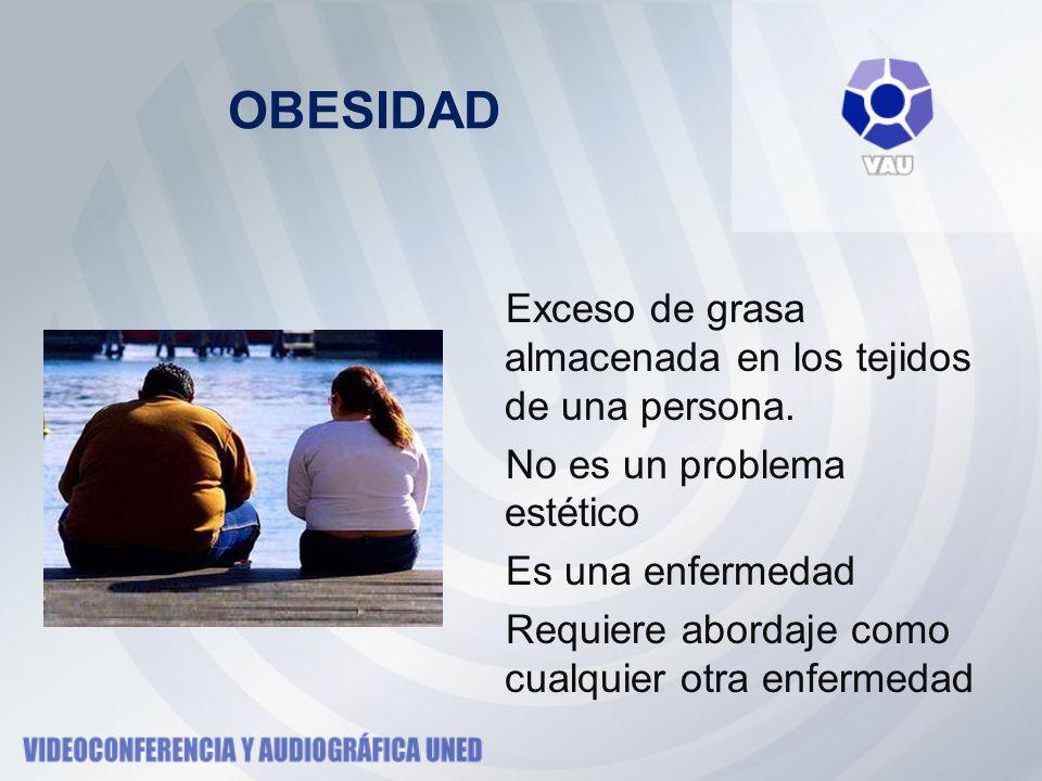 Obesidad y s ndrome metab lico ppt descargar for Cuanto peso aguanta un cuelga facil