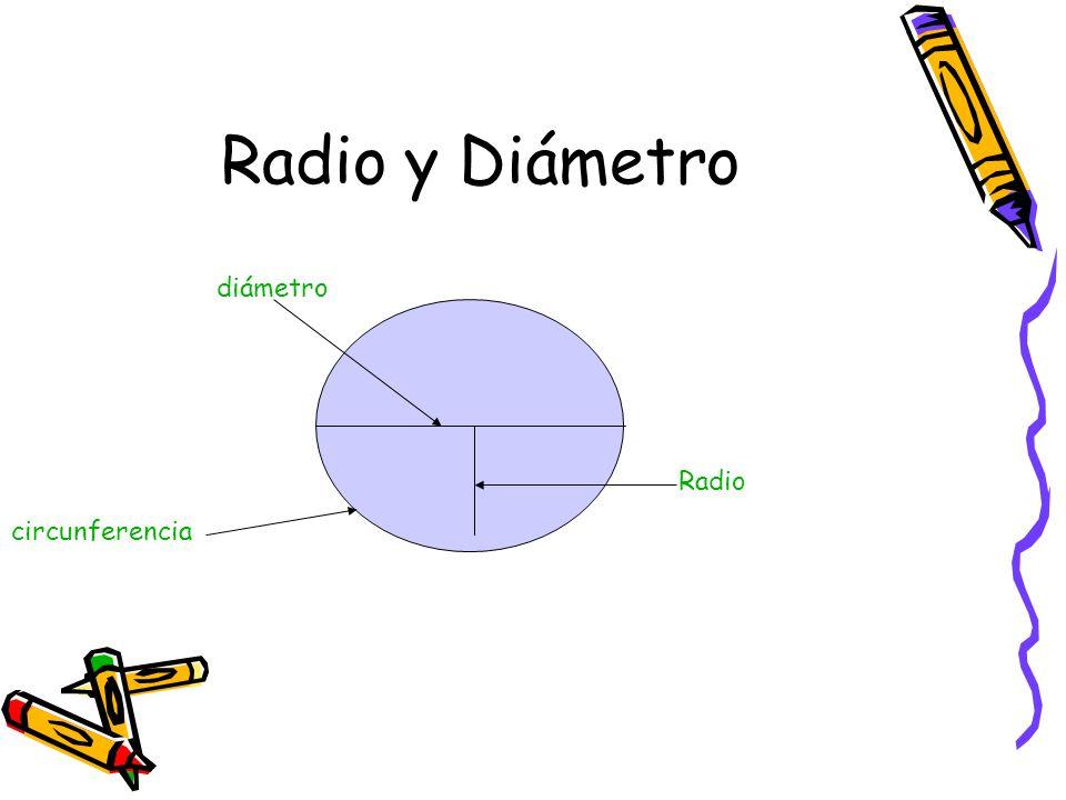 Radio y Diámetro diámetro Radio circunferencia