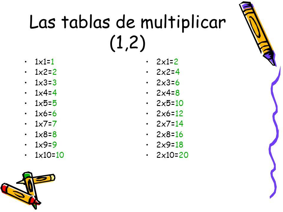 Las tablas de multiplicar (1,2)