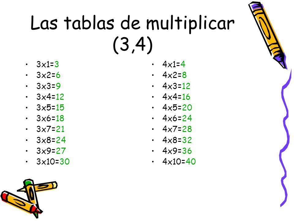 Las tablas de multiplicar (3,4)