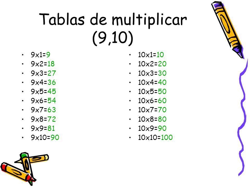 Tablas de multiplicar (9,10)