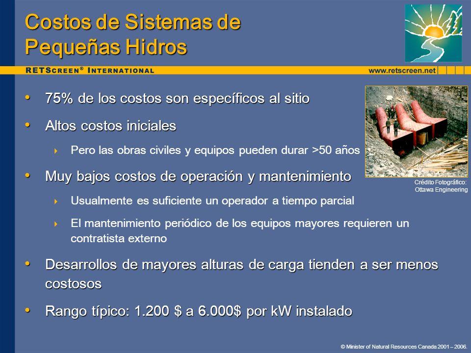 Costos de Sistemas de Pequeñas Hidros