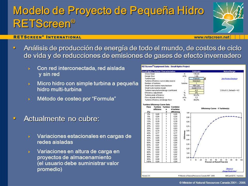 Modelo de Proyecto de Pequeña Hidro RETScreen®