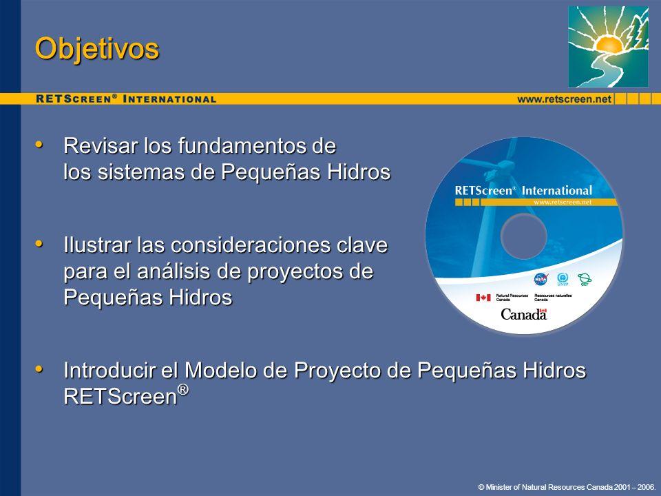 Objetivos Revisar los fundamentos de los sistemas de Pequeñas Hidros